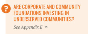 Are-corporate-community-foundations-investing-in-underserved