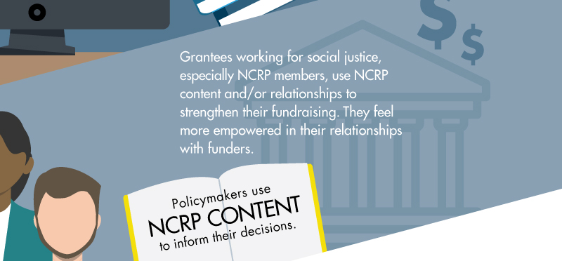 Second, grantees working for social justice, especially NCRP members, use NCRP content and/or relationships to strengthen their fundraising. They feel more empowered in their relationships with funders. Third, policymakers use NCRP content to inform their decisions.