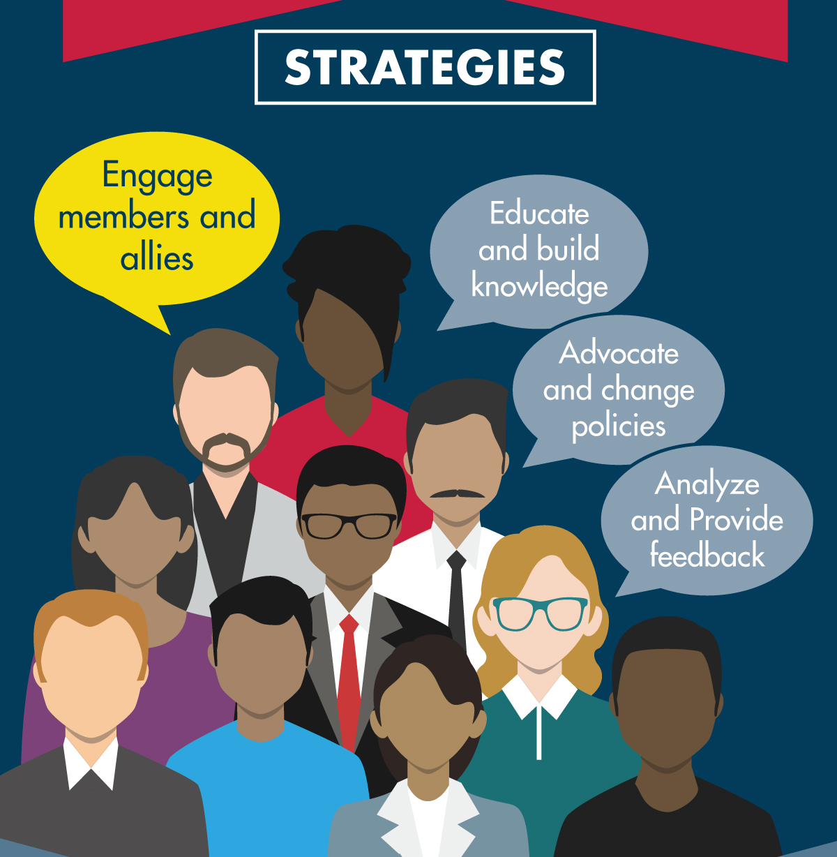 We will use the following strategies to make this vision a reality: education and build knowledge, engage members and allies, analyze and provide feedback, and advocate and change policies.