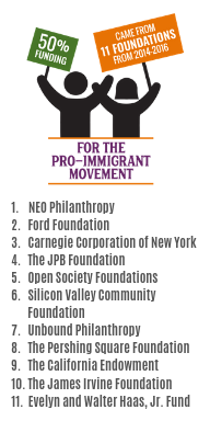 The pool of foundation funders supporting the pro-immigrant movement is small.